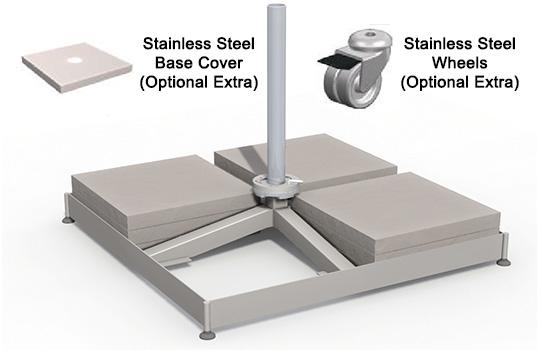 Shadowspec Multi Mast Cantilever Umbrella Portable base