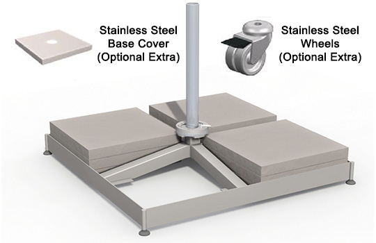 Shadowspec Rotating Cantilever Umbrella Portable base