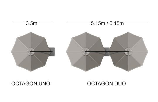 Shadowspec Octagon Multi Mast Cantilever Umbrellas Size & Configuration